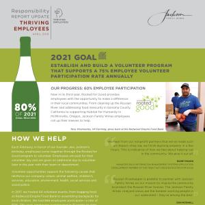 Jackson Family Wines Responsibility Report - Volunteers